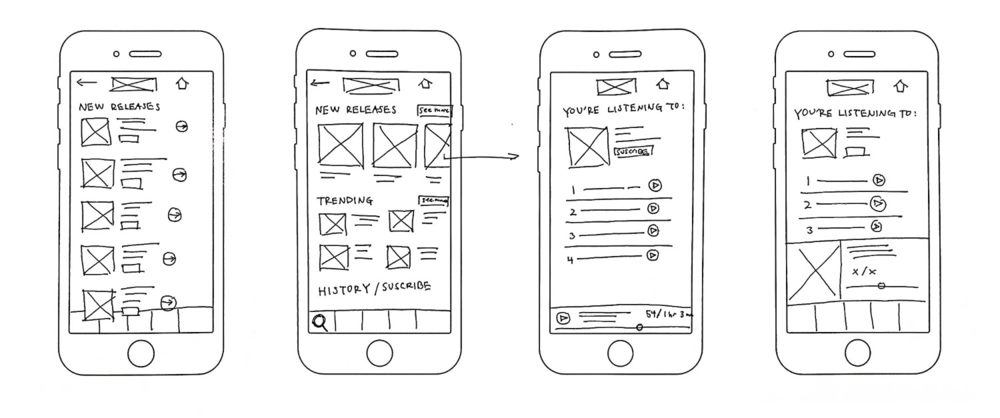 Iterating on screens from Direction #1