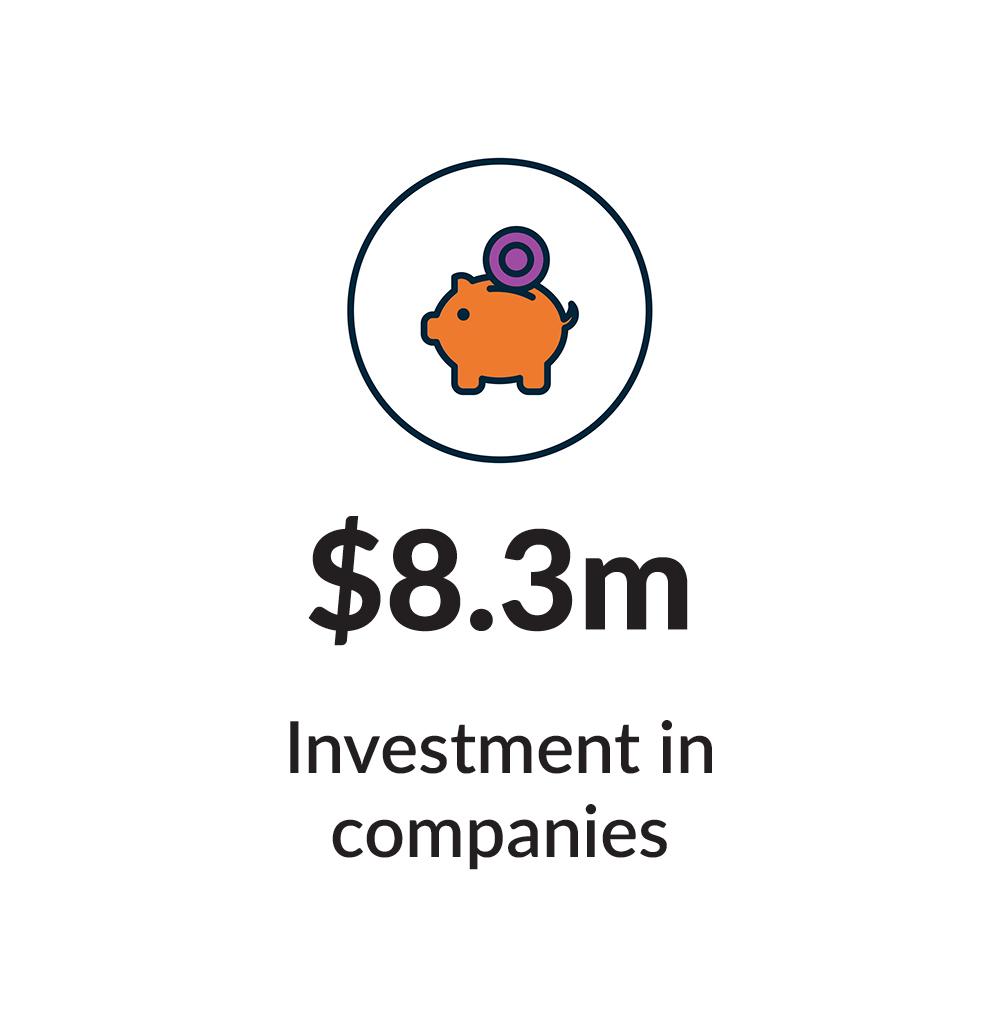 Investment 2018.jpg