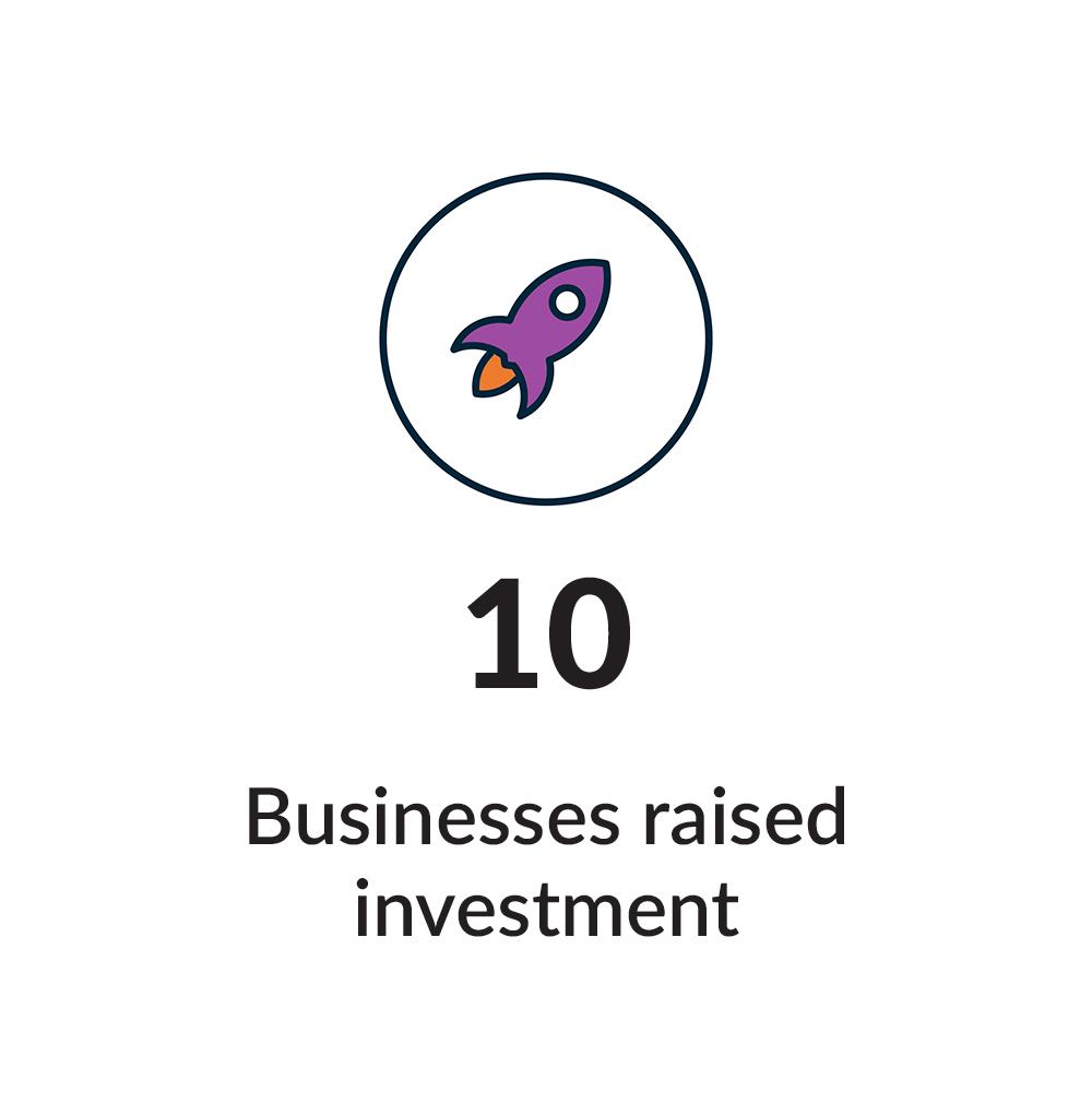 Start-ups 2018.jpg