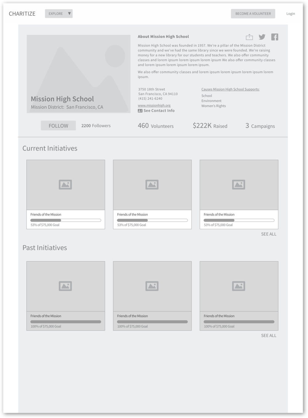 Organization Page Public