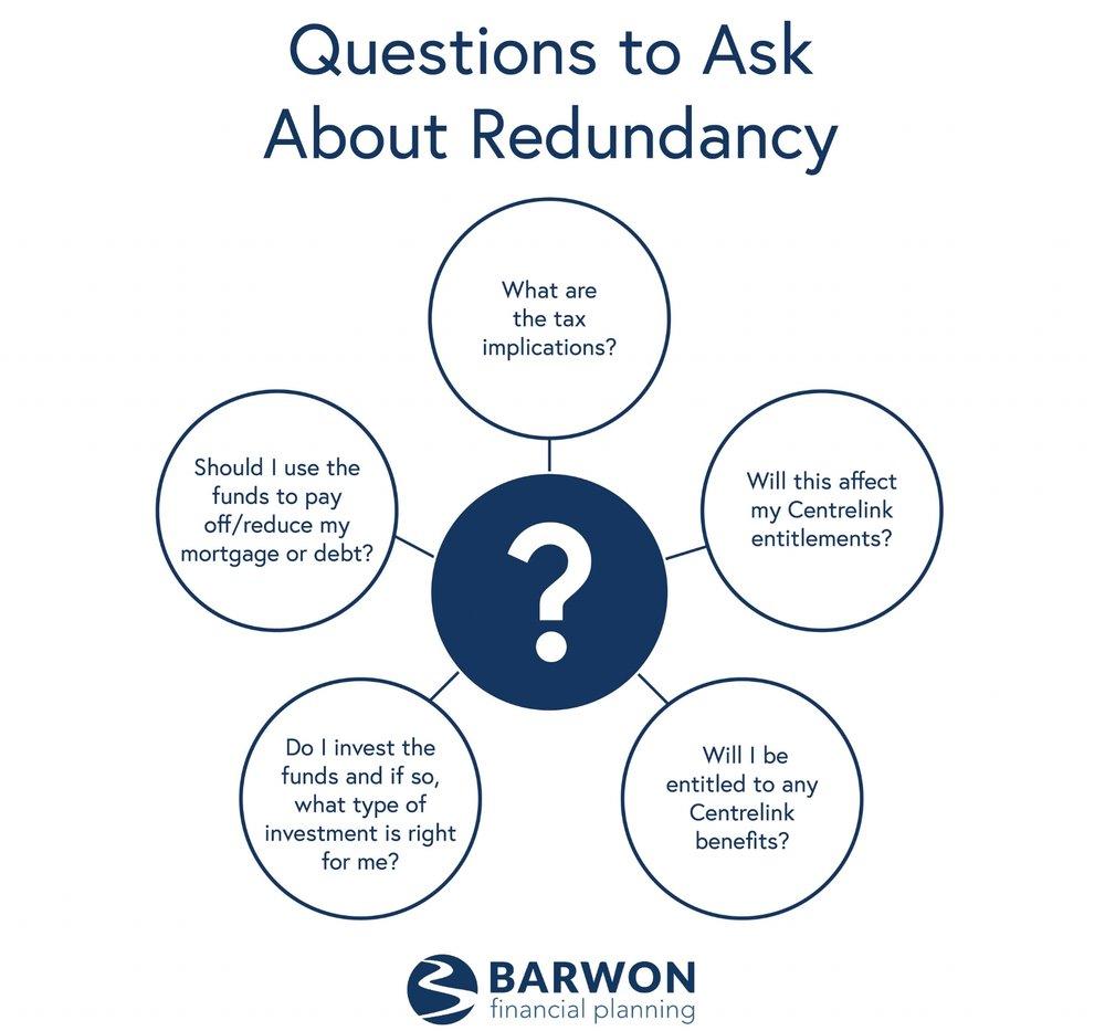 bfp-redundancy-questions.jpg