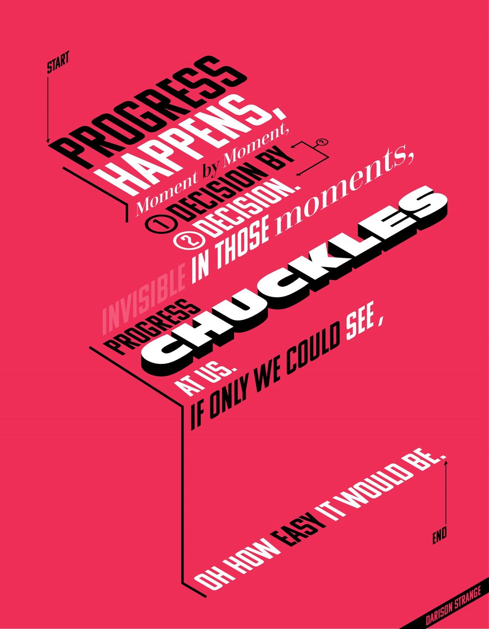 "'PROGRESS'—Typography exercise for the poem ""Progress"" by Darison Strange."