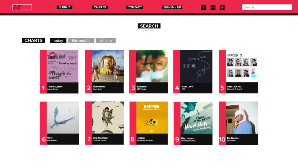 Redesigned charts page—rankings of songs are shown, more information shown horizontally.