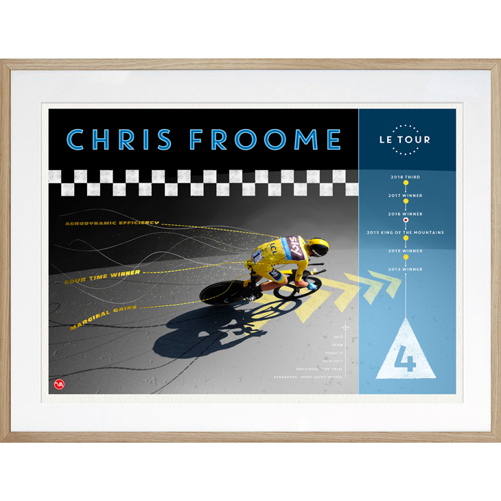 Chris Froome - 4 times Tour de France winner