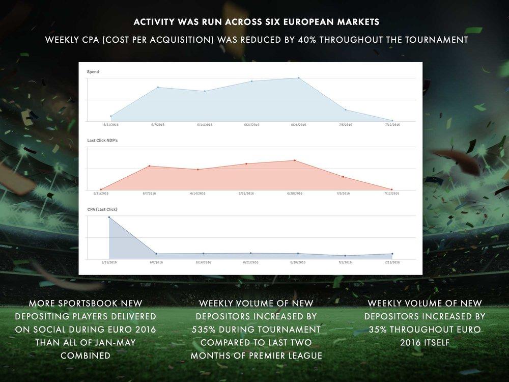 UNIBET-EURO2016-MAINSTATS.jpg