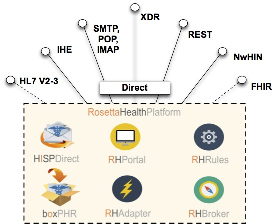 dgm_rosetta-interfaces.jpg