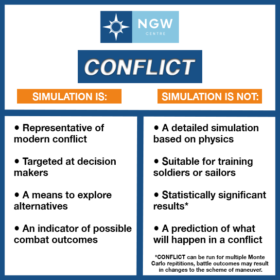 NGWC Conflict Is and Isnt.png