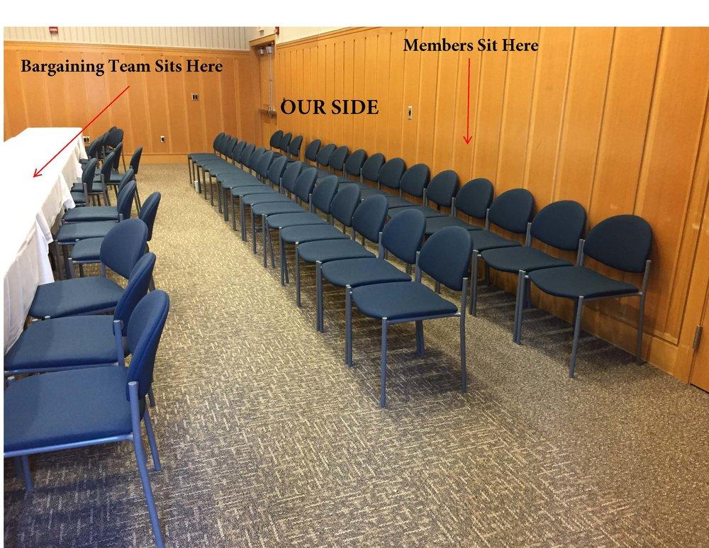 Empty Bargaining Room LEO Side for Blog