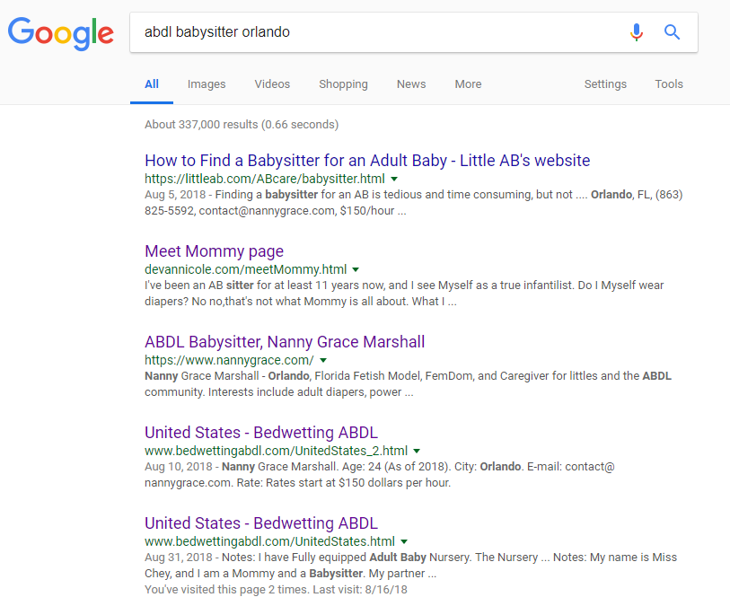 Google results for this term includes several directories.