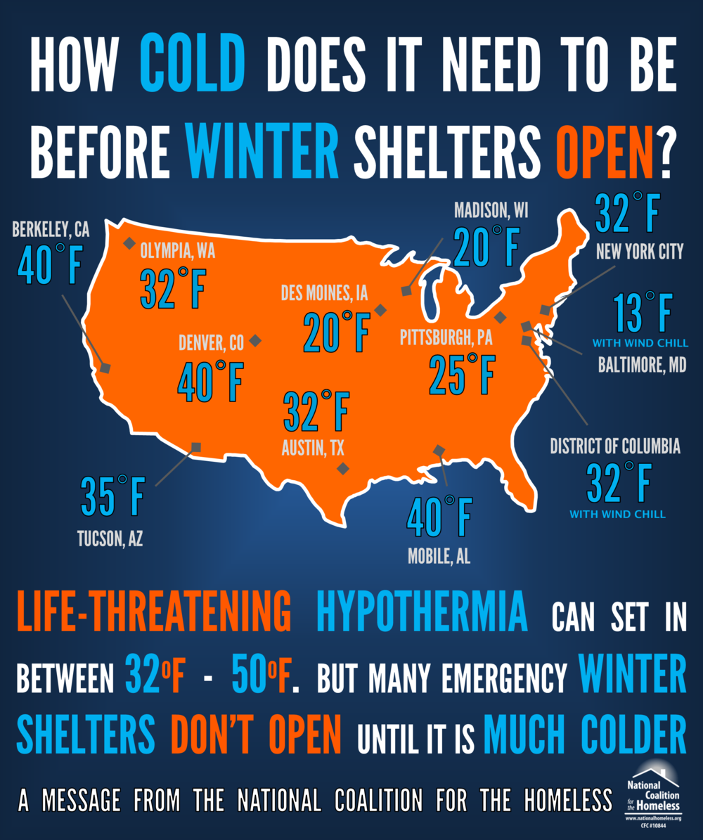 NCH-Winter-Emergency-Shelters.png