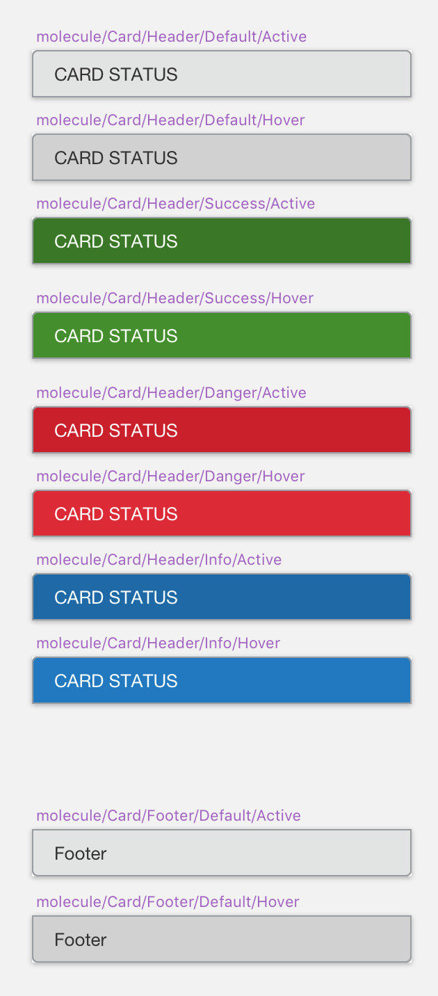Card Header and Footer Molecule States