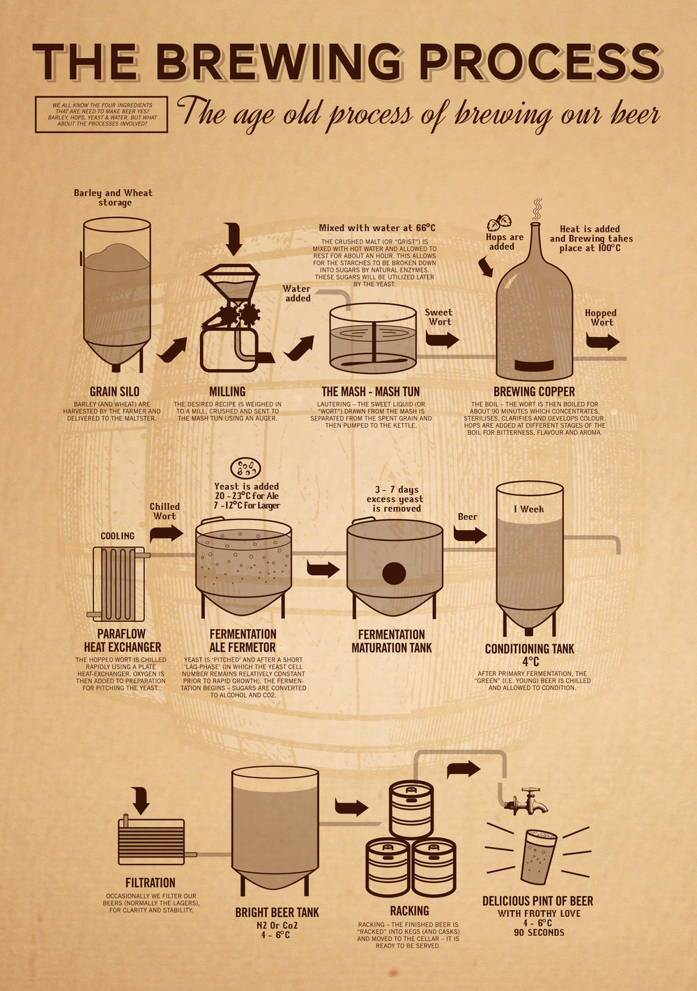 Brewing-Process-2018-2.jpg