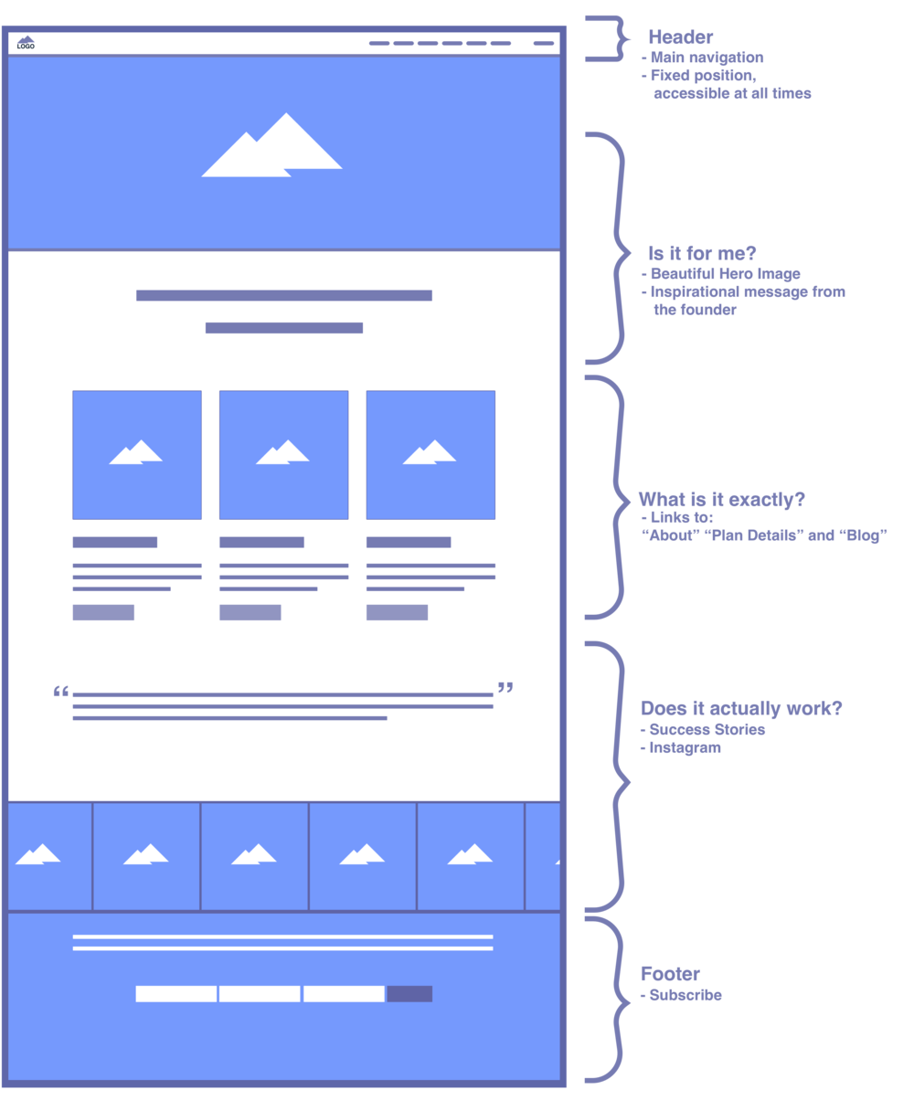 Landing Page Wireframe.png