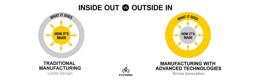 InsideOut-OutsideIn-FATHOM-2015-2.jpg