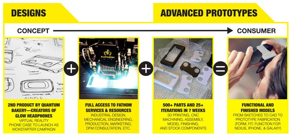 Figment-Cycle-3D-Printing-2-1000x.jpg
