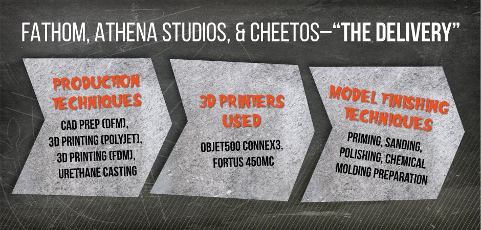 FATHOM_Athena_Studios_Cheetos_940_2.jpg