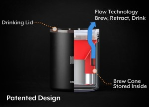 Prototyping Pour-over Design