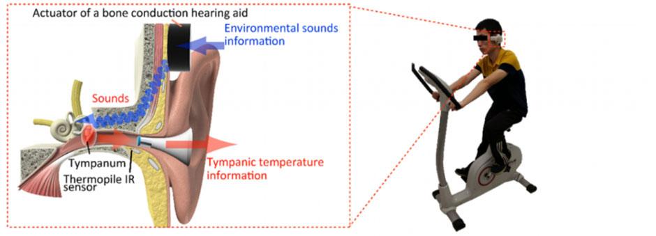3D Printing Hearing Aid