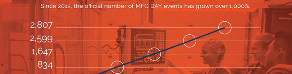 MFG-Day-9152017-WRD.jpg