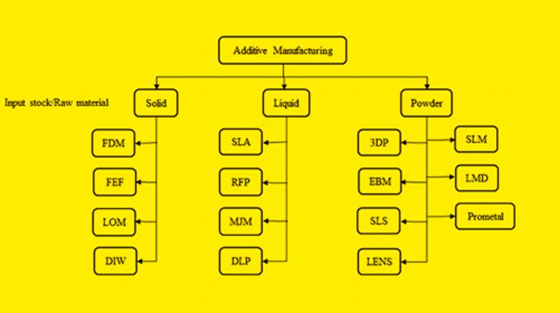 WRD-Research-Paper-800x448.jpg
