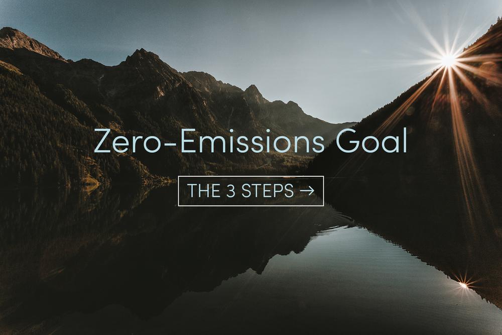 zero-emissions-goal-3steps.png