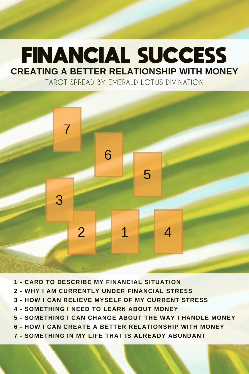 Creating a Better Relationship with Money - I have created quite a few spreads about the law of attraction, abundance, and manifesting but I don't think I've ever created a spread with specific words like Money or Finances. There is a reason for this!Instead of always focusing on the fact that you don't have enough money, I want my spreads to help you envision more of what you DO want in your life.When I first created this tarot spread I called it 'financial stress' only to realize that's just fueling the fire of having stress in your relationship with money. Instead I've changed the language from STRESS to SUCCESS.The language you have regarding money, your thoughts on it, how you feel about it, what success means to you, your level of self-love & feeling deserving of financial success… all of these factors affect how money will come and go in your life.Are you ready to change your relationship with money? Book a Reading with this Spread.