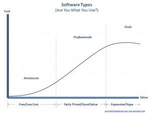 BestFreeTextAnalyticsSoftwareValue