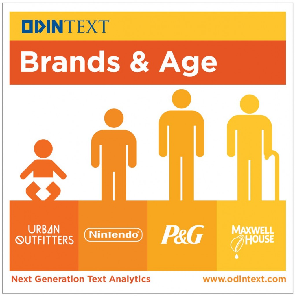 Text Analytics Tips Age OdinText