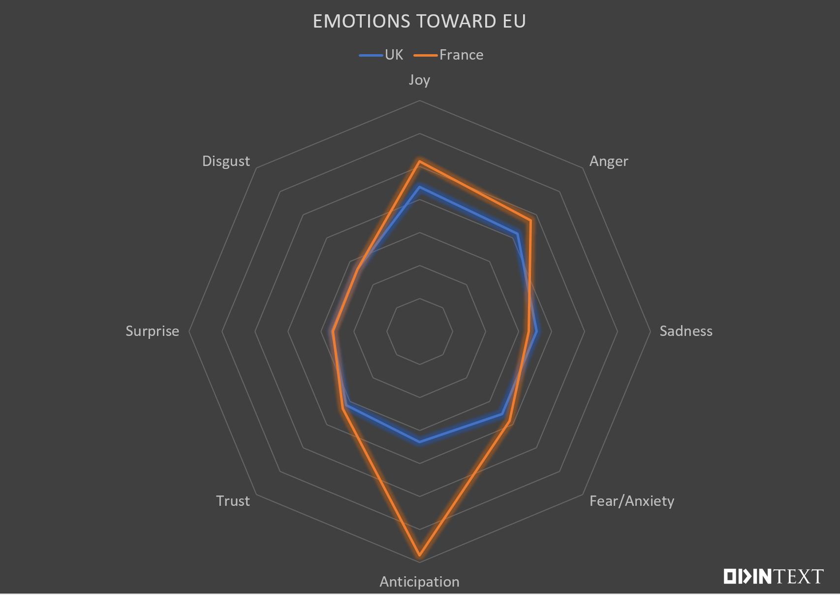 eMOTIONS TOWARD EU 2