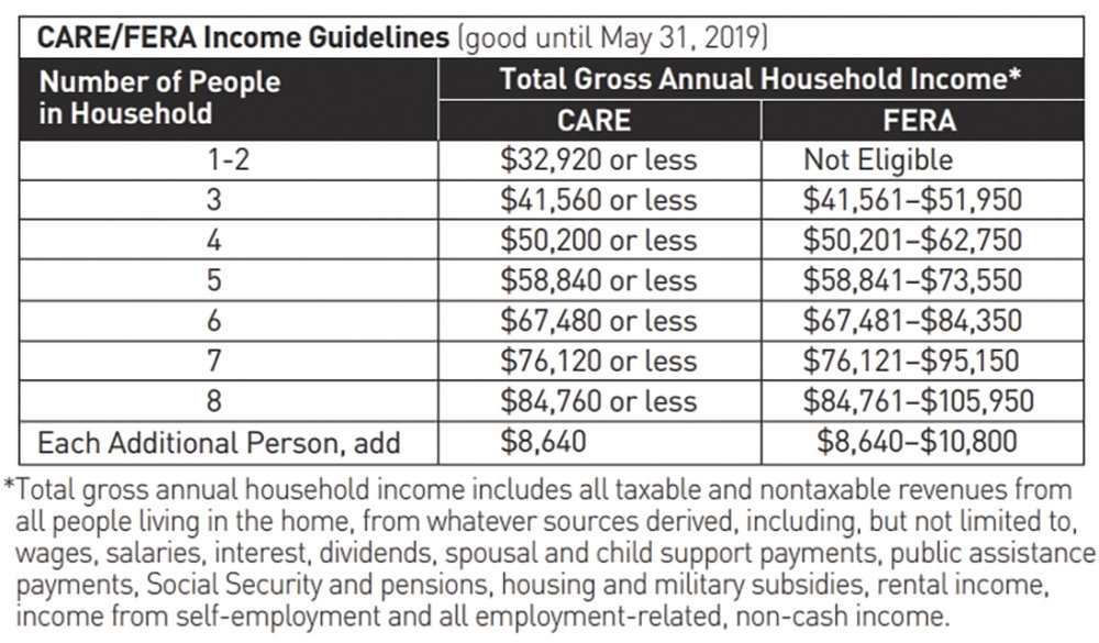 PG&E Has Several Programs That Can Help Low-Income Families Save On Energy Costs pic.jpg