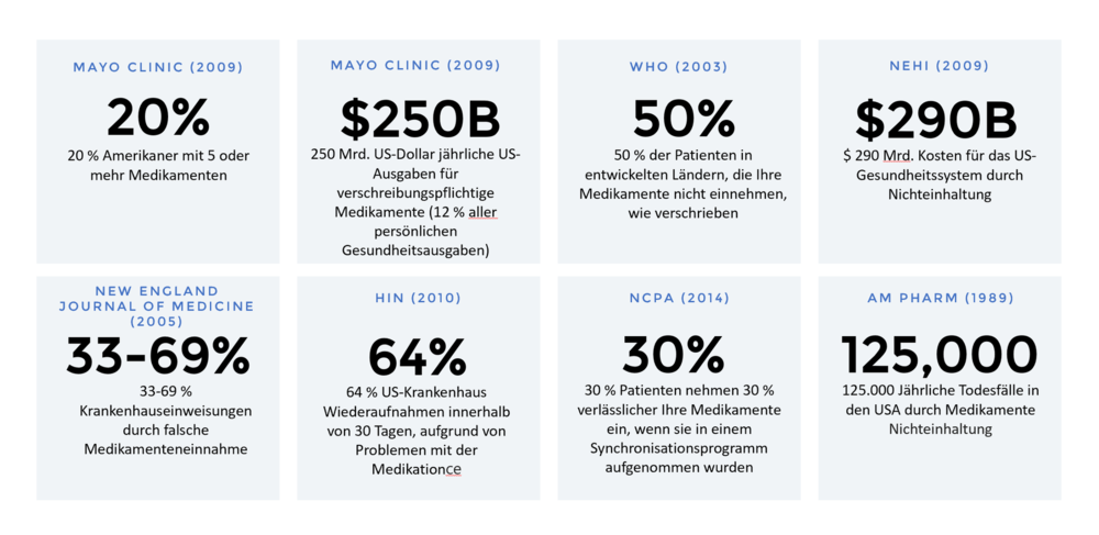 UXD Market Stats - German.png
