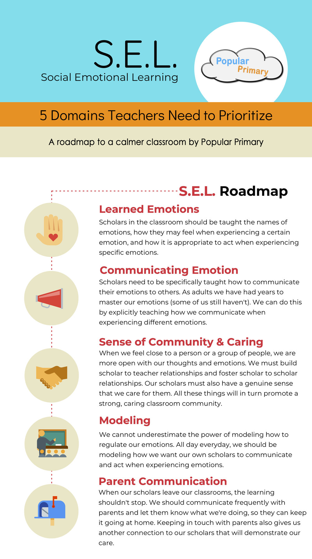 Teacher We Must Teach Emotional >> Popular Primary Sel Social Emotional Learning Popular Primary