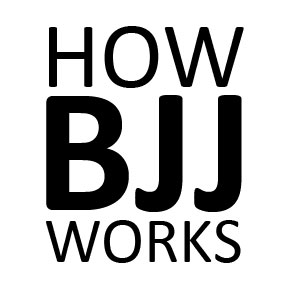 BJJ Beginners Guide: How to Start & What to Know | How BJJ Works