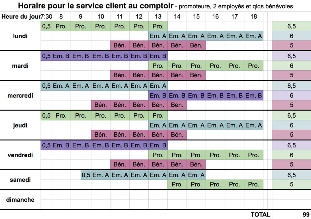 horaire-employés-promoteure-service-client.png