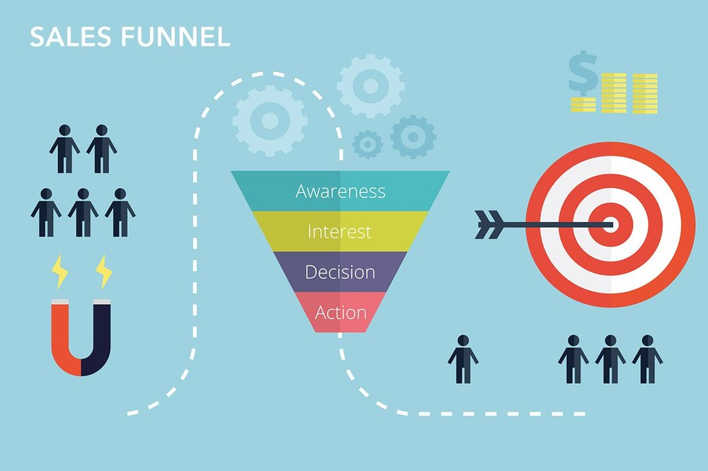 1500266377_what-are-sales-funnels.jpg