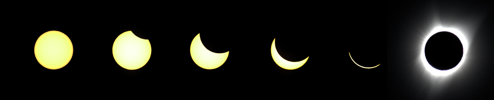 EclipseStages.png
