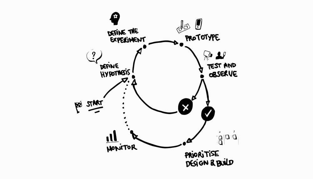 design process-grey.jpg