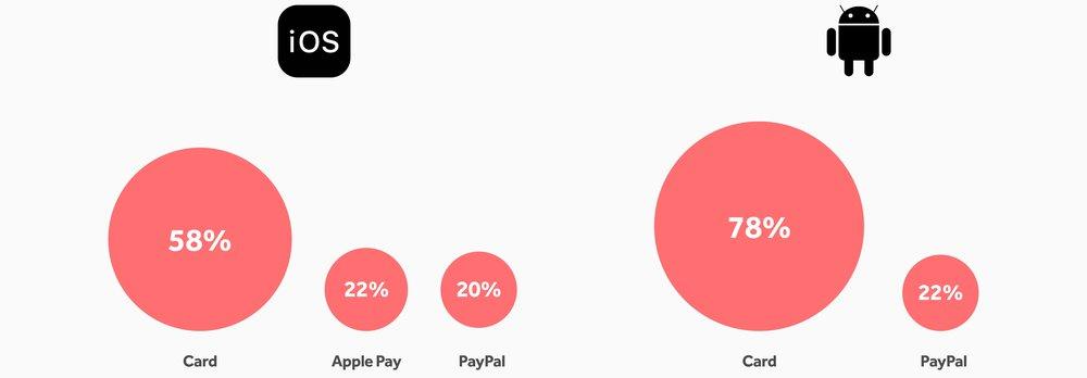 payment split before.jpg