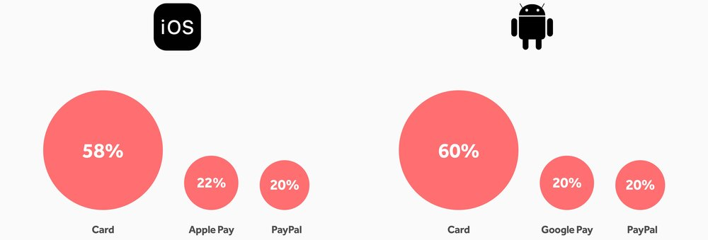 payment split after.jpg