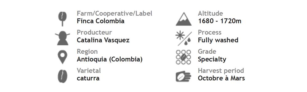 Antioquia_IdentityCard.png