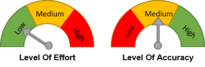 Low Effort - Medium Accuracy.png