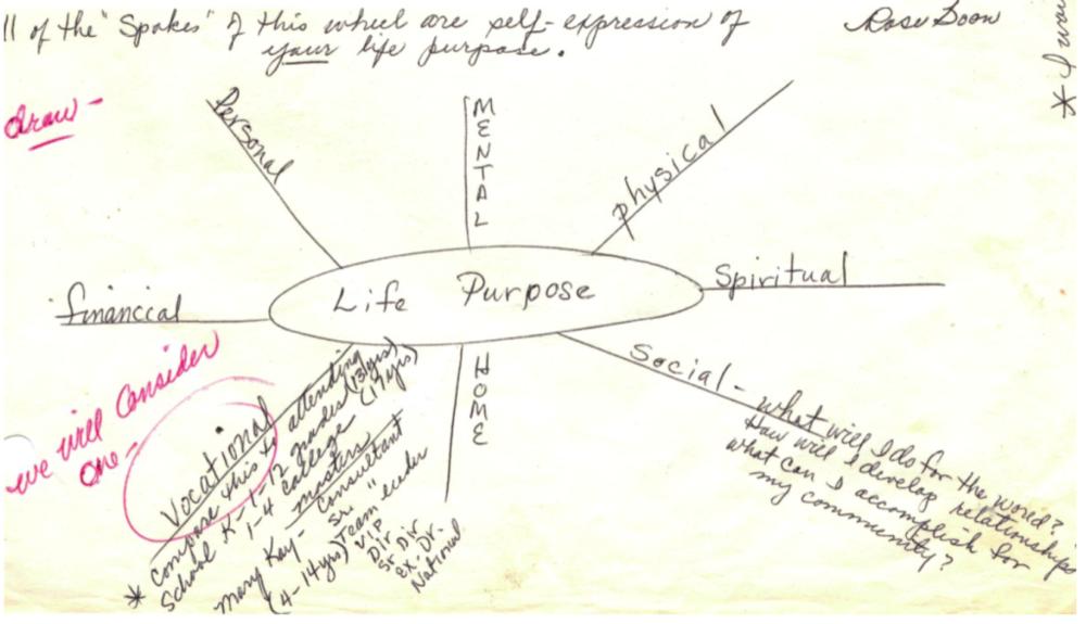 Life-Purpose-Drawing-121914-1024x589.png