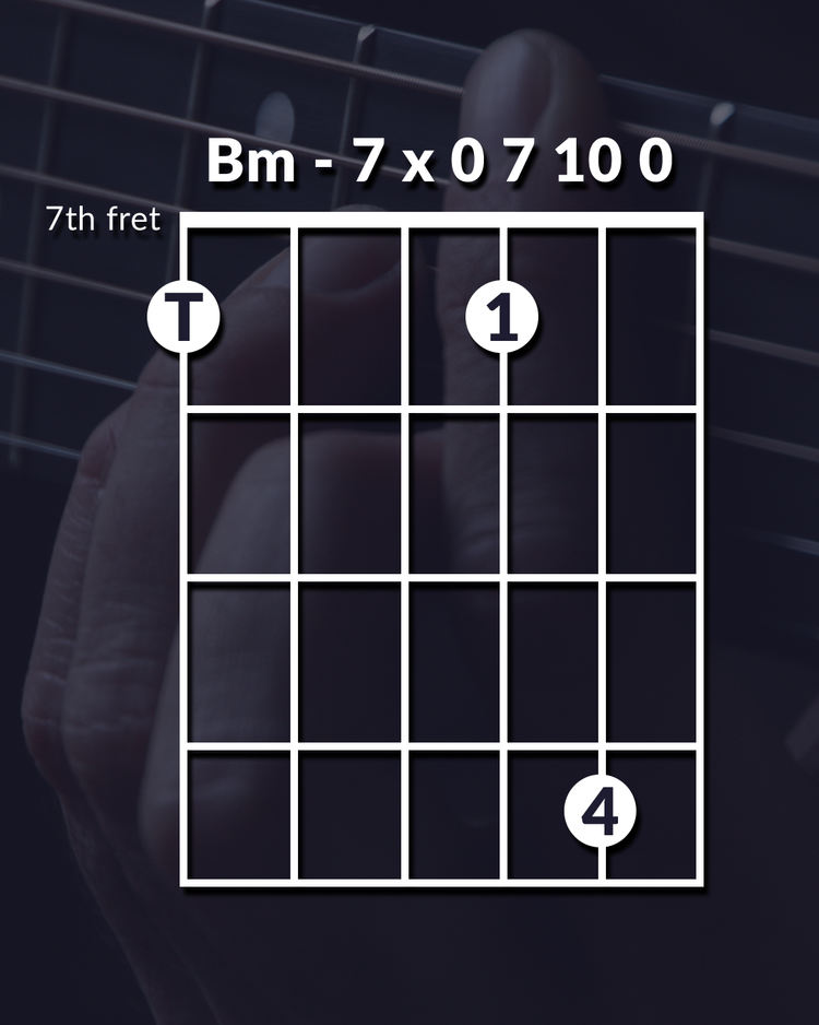 New Chord Wednesday Bm 7 X 0 7 10 0 Leading Worship Well