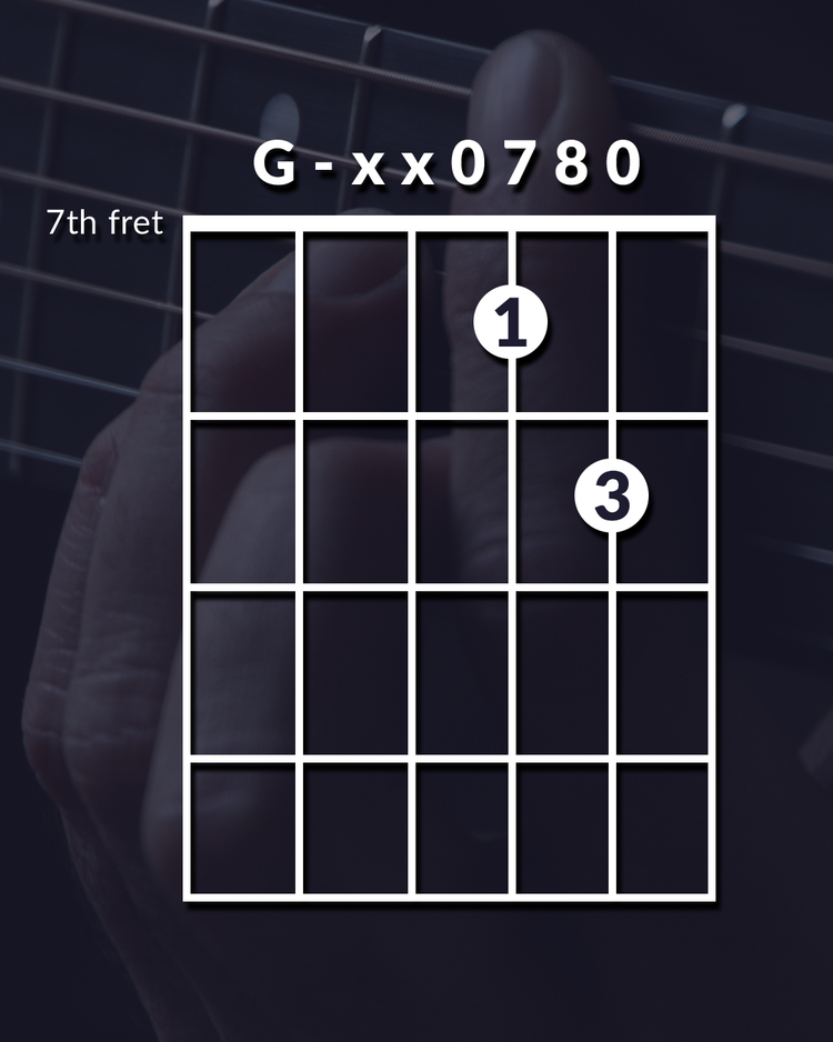 New Chord Wednesday G X X 0 7 8 0 Leading Worship Well
