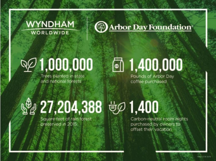 In partnership with www.wyndhamgreen.com