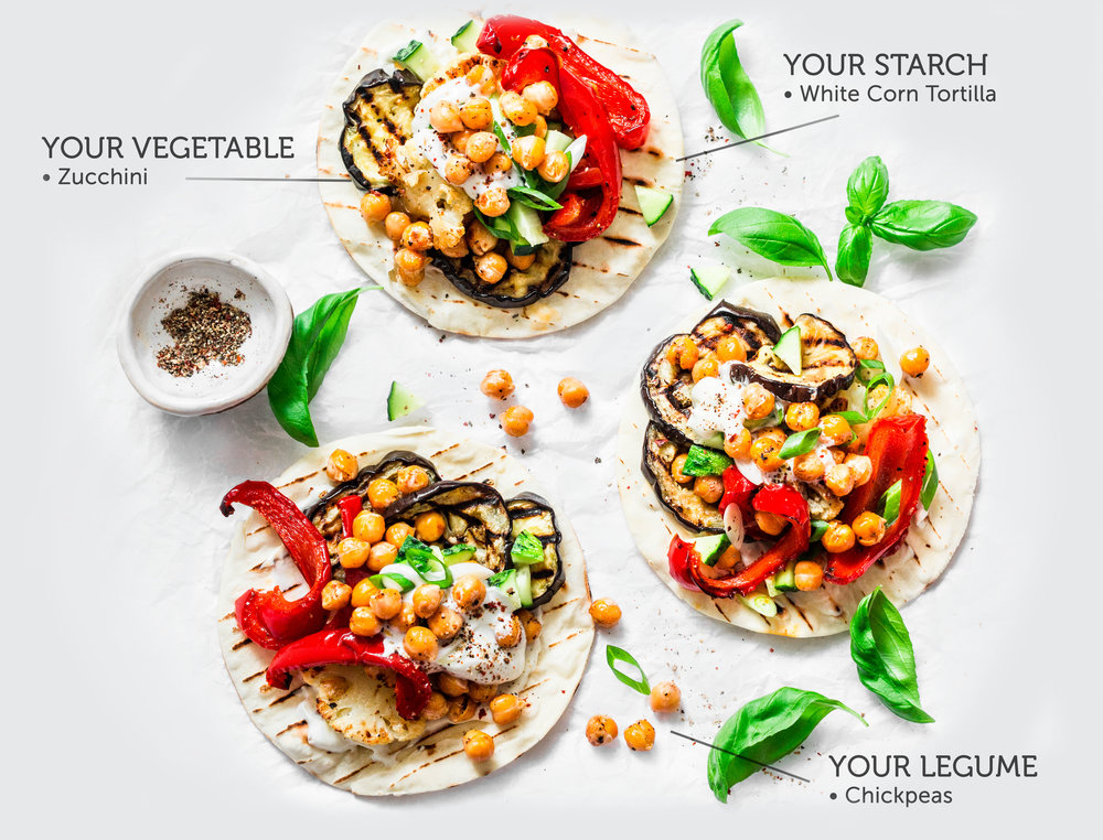Your Foods - We analyze the nutrient composition of hundreds of foods to provide you with a list of the 85+ foods that have nutrient profiles that match best with your genetic-based nutrition recommendations.