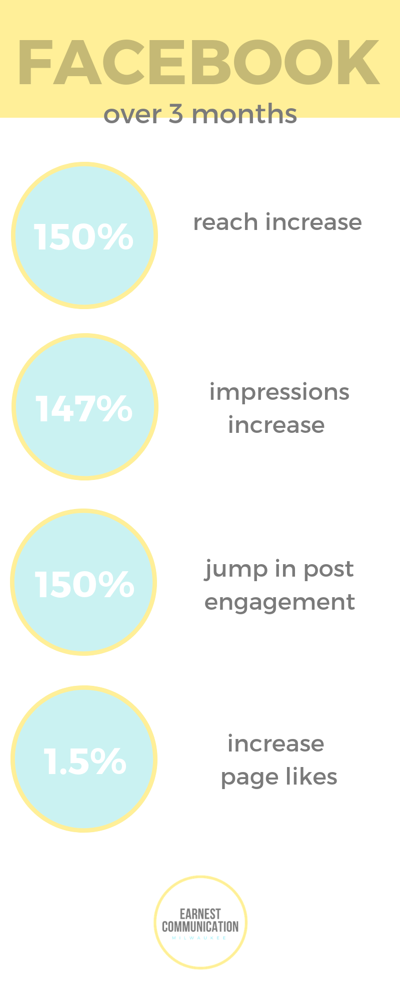 Mortons_FacebookInsights_Infographic.png