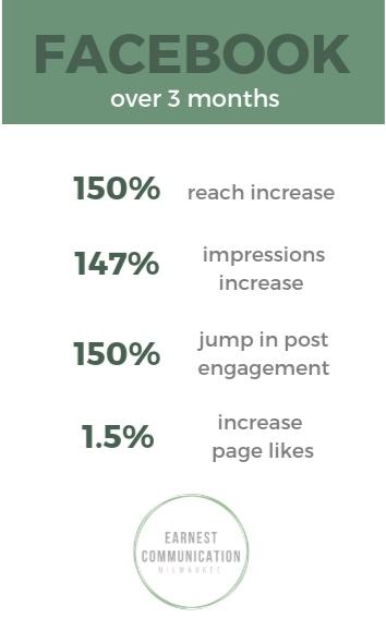 Mortons_FacebookInsights_Infographic.jpg