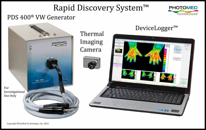 The Rapid Discovery System™ as used to develop PhotoMed's therapy. This was the first system to prompt and record physiological responses to different wavelengths of light applied to the same person. Output from the PDS 400 Variable Wavelength Generator enabled PhotoMed's team to associate the responses and outcomes among people and the clinics where the data was collected.