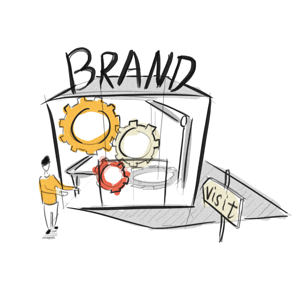 7/ Branding for Supervision - Being socially responsive becomes the prevailing way of branding. We promise to take the responsibility to create envelopes of possibility for individuals. Besides saying that, we make our process transparent and encourage people to supervise us and grow together.